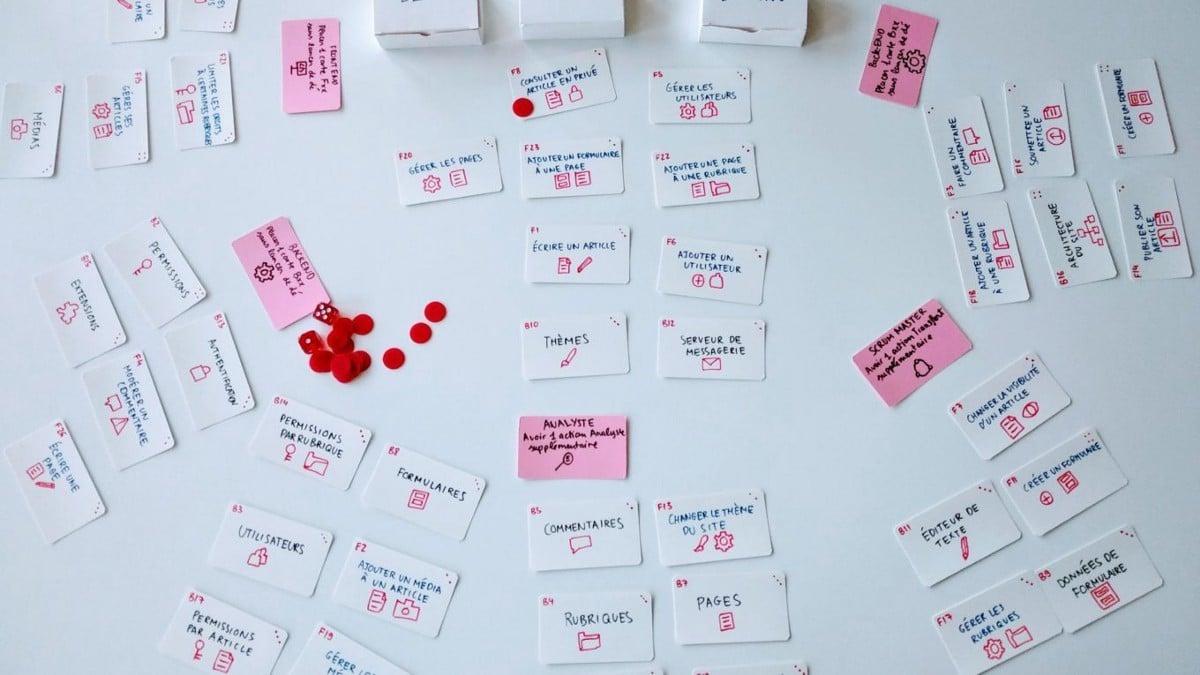 Le principe d'Agile Mapping, c'est de placer les cartes de sa main en respectant les contraintes et les priorités