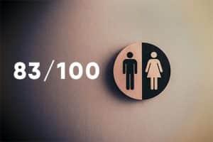 note de NOVENCIA à l'index hommes femmes