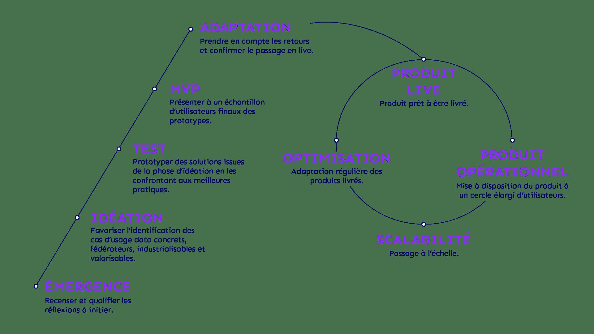 schema-data-factory