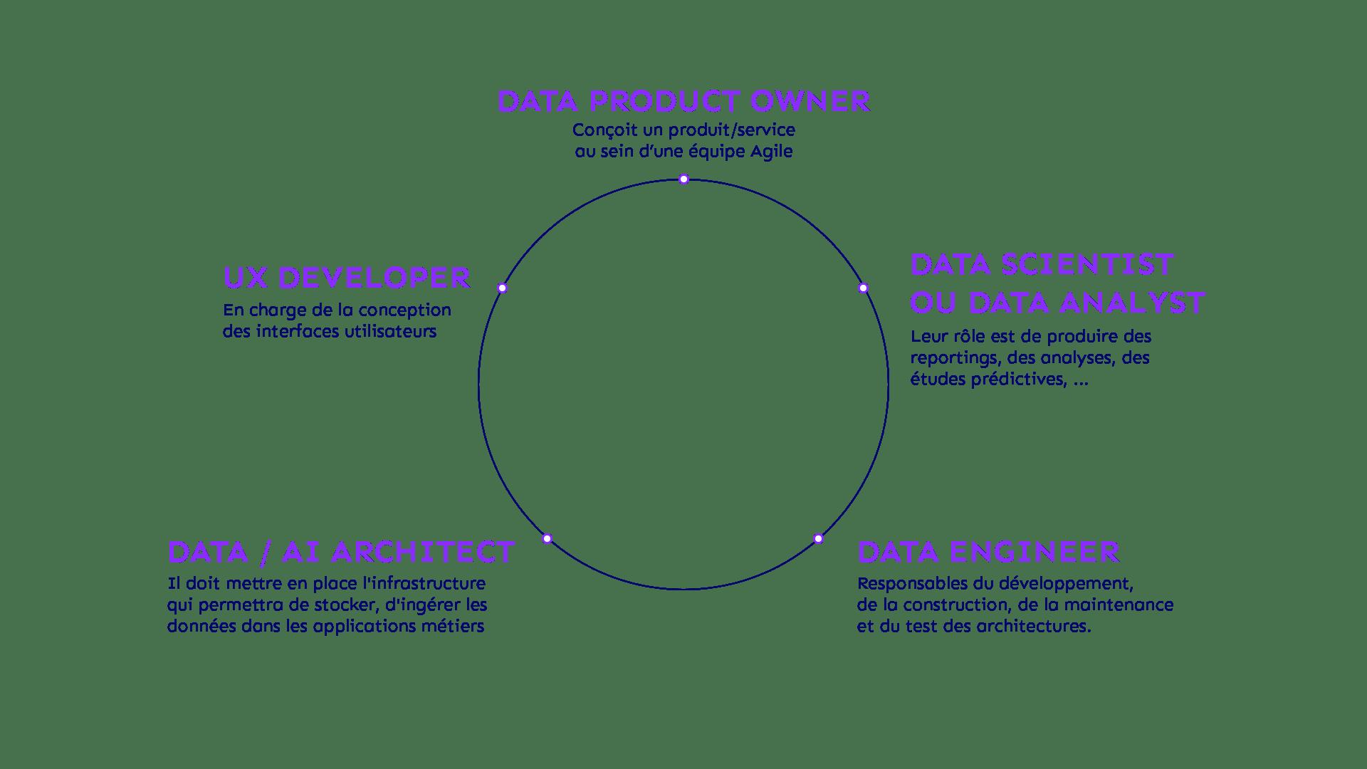 schema-data-factory2